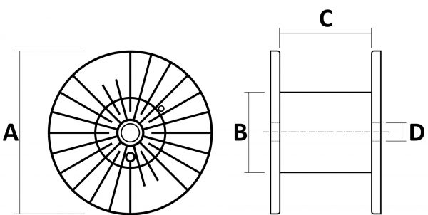 Spool-Diagram